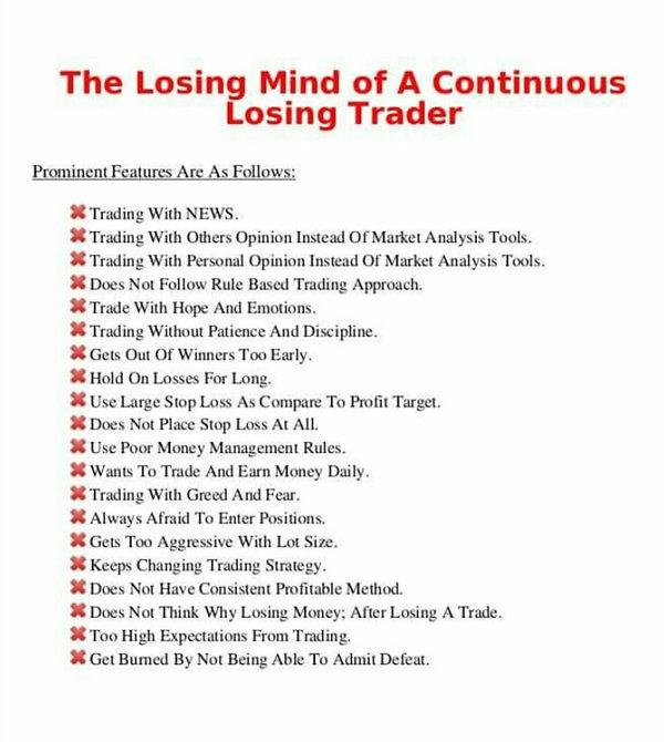 mindset of a losing trader