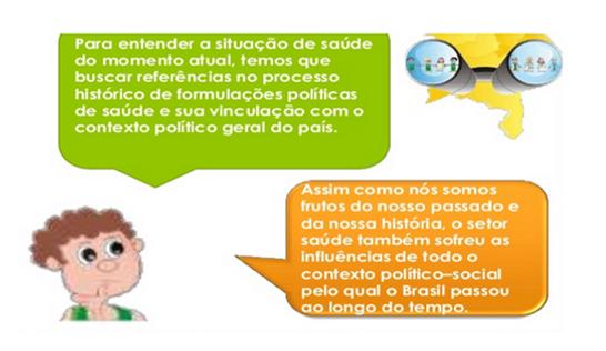 Fonte: Silva MDS, 2021.