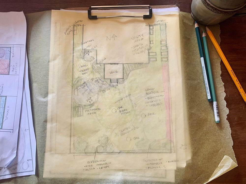 I'm taking my time with crafting the layout of our new backyard garden and starting with lots of sketching, scribbling and coloring.
