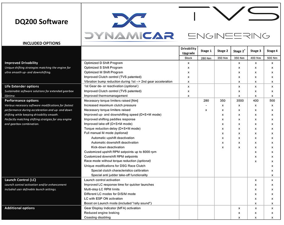 TVSDQ200.jpg