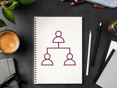 Změna organizační struktury vedení společnosti