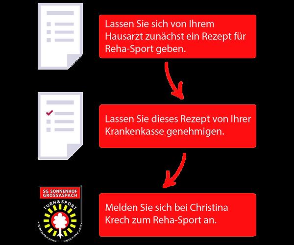 Anmeldung Reha sport.png