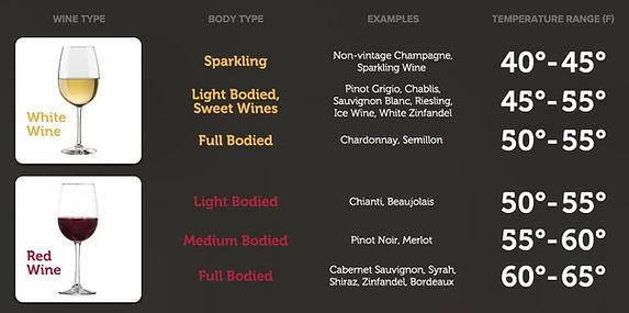 wine temp chart.jpg