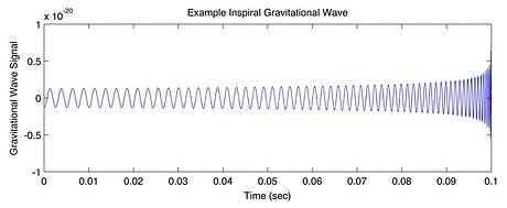 LIGOchirp.jpg