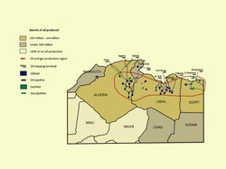 North Africa Oil and Gas
