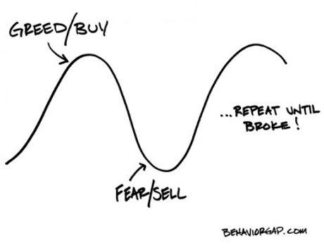 Behavior Gap2.jpg