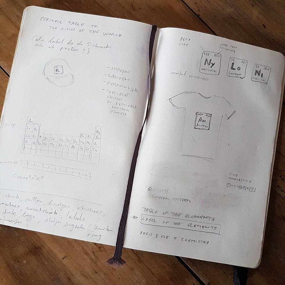 The notebook with the sketches of our new cityposters idea label of the elements
