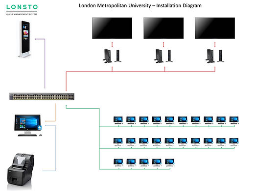 London-Metropolitan-University-System-Sc