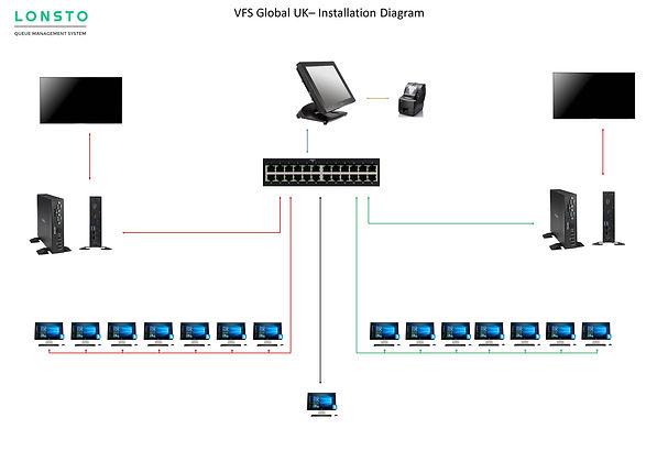 VFS-UK-System-Schematics (1).jpg
