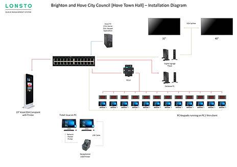 Hove-Town-Hall-System-Schematics.jpg