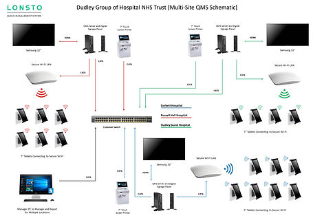DGH-Multi-Location-System-Schematics.jpg