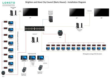 Barts-House-System-Schematics.jpg
