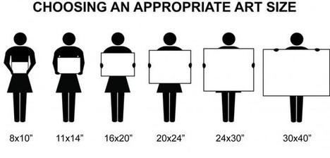 size comparisons person.jpg