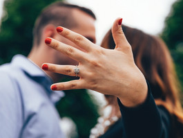 What to do if your wedding is affected by COVID.