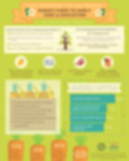 Hawai'i Farm to ECE Survey Infographic.j