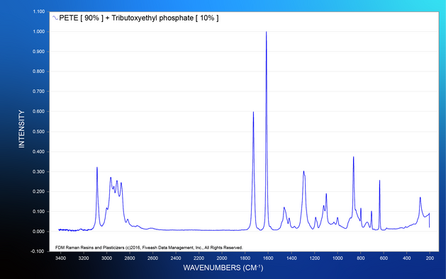 PETE [ 90% ] + Tributoxyethyl phosphate [ 10% ].png