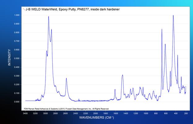 J-B WELD WaterWeld, Epoxy Putty, PN8277, inside dark hardener.png
