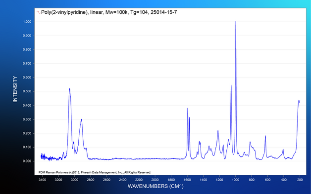 Poly(2-vinylpyridine), linear, Mw=100k, Tg=104, 25014-15-7.png