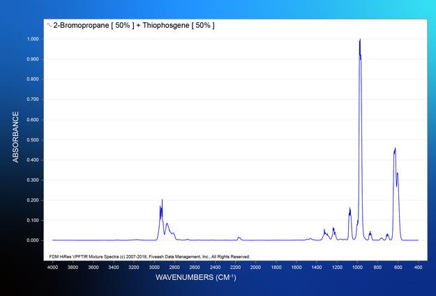 2-Bromopropane [ 50% ] + Thiophosgene [ 50% ].png