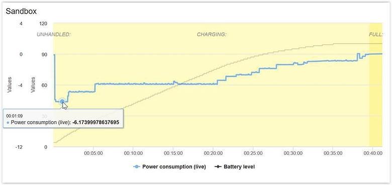 visermark Power consumption.jpg