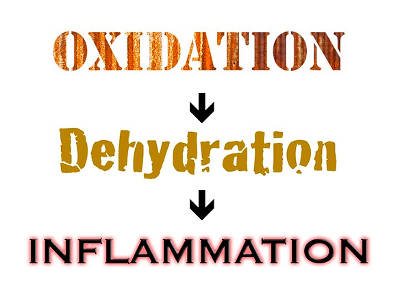 Oxidation_D_I.png