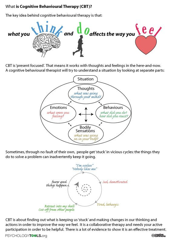 psychologytools.org