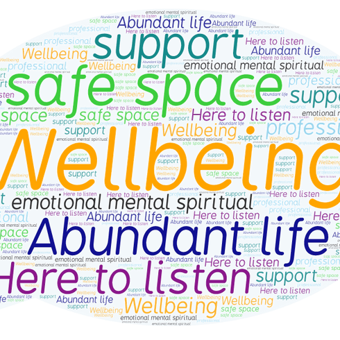 wellbeing word art.png