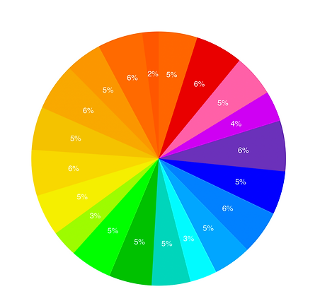 colors72521.png