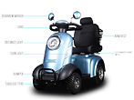 Transporter mobility scooter speed, torque an safty