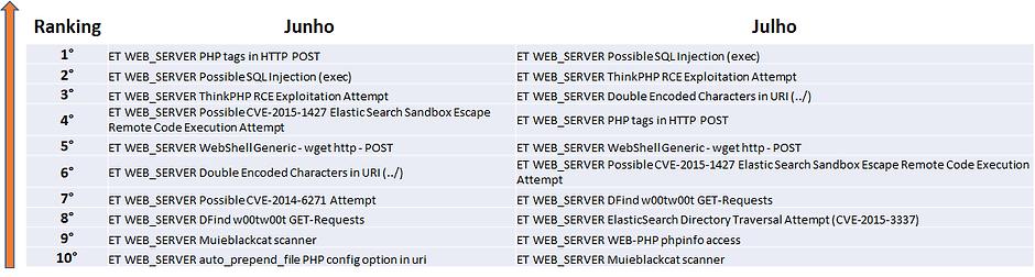 Assinaturas WEB Server.png