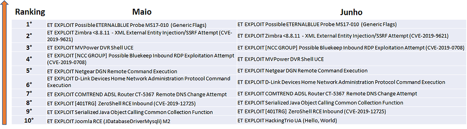 Assinaturas Exploit.png