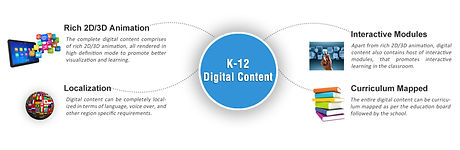 k-12 digital content.jpg