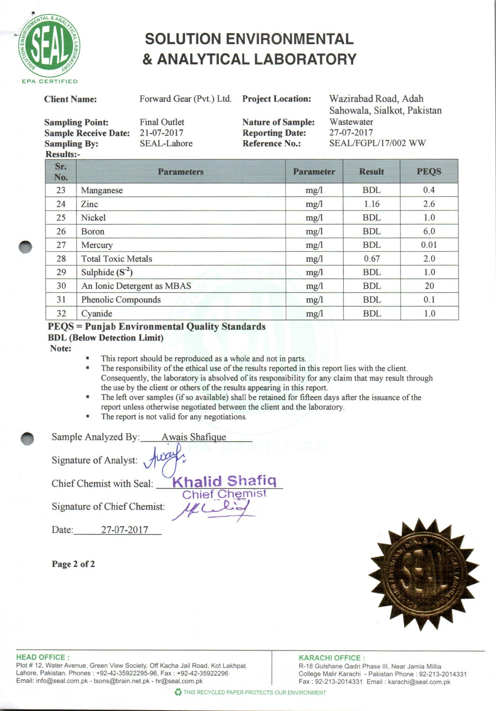 Waste Water Test Report 1.1
