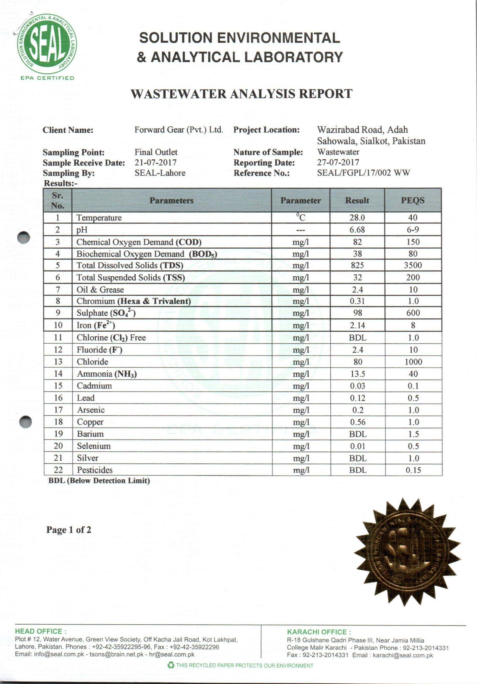 Waste Water Test Report 1