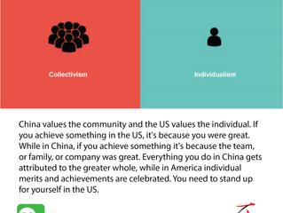 Communal vs Individualistic