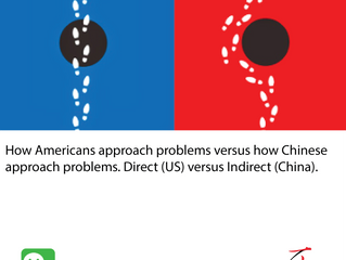 Problem-solving approach