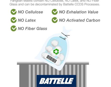 Battelle-CCDS