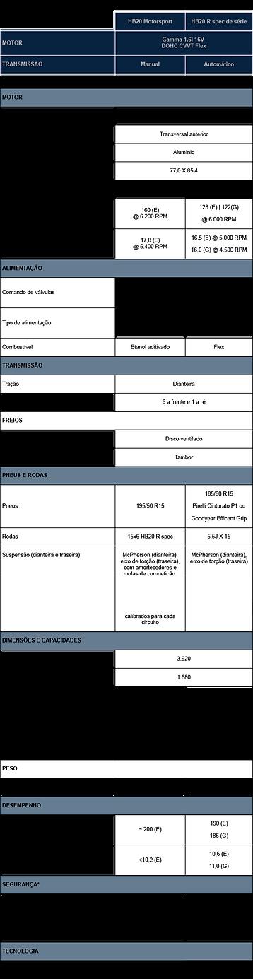 tabela 2_-01.png