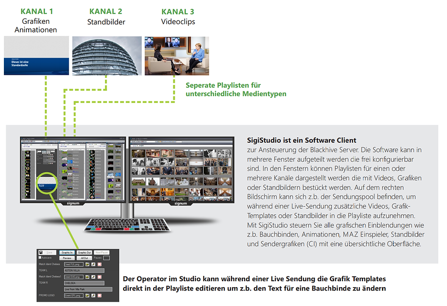 Live Playout workflow.png