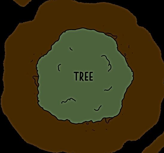 Website Final - Soil & Tree.png