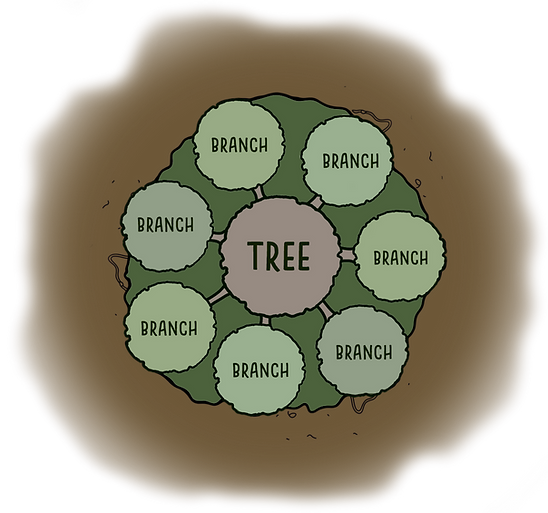 Website Final - Soil & Branch.png