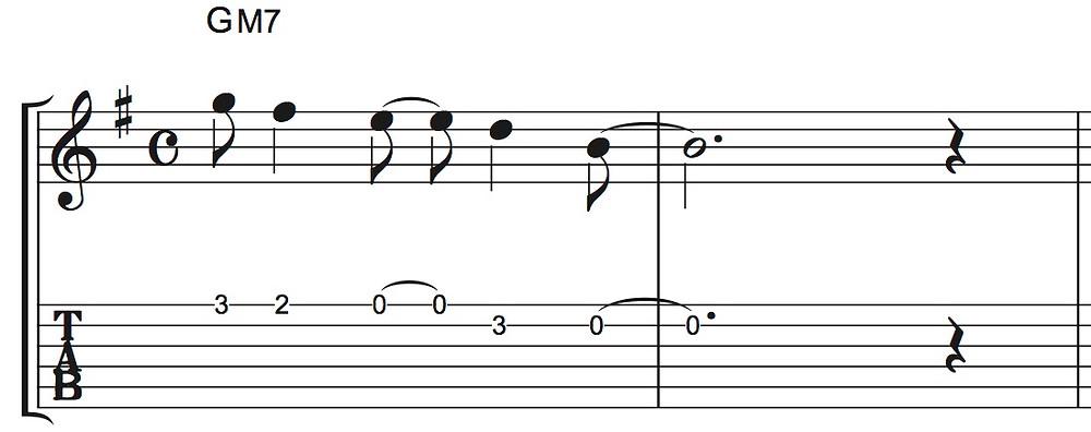 譜尾のないタブ譜の例