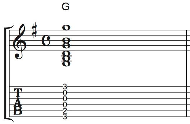 Gコードを五線譜とタブ譜で表す。