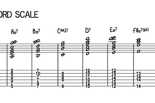 Major Chord Scale, Modes and Arpeggios