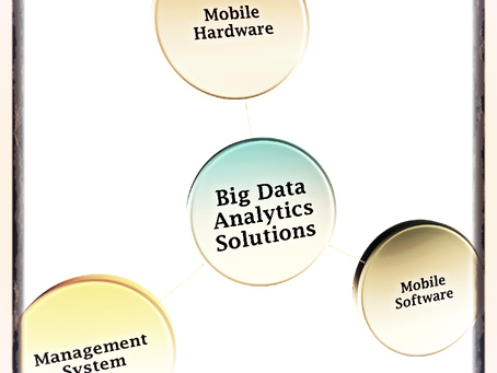 Mobile Technology Can Increase Safety in the Oil & Gas Industry
