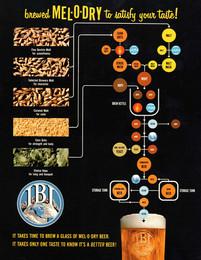 Mel-0-Dry Brewing Diagram, International Breweries, Inc. 1.jpg