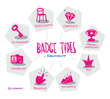 Badge4good badge types 2.png