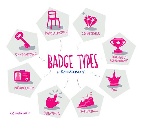Badge4good badge types 2.png