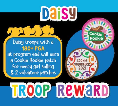 Incentive Troop Reward Level Bundles_Dai