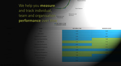 Measure and Track Performance